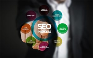 local and national seo digitalmatrix