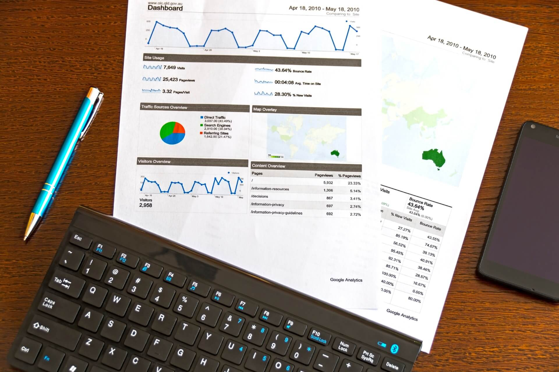 how to generate leads on a budget